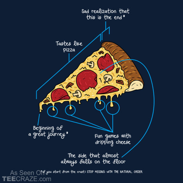 Pizza Explained T-Shirt
